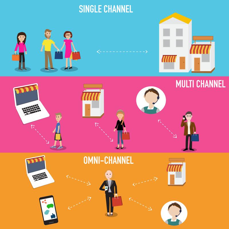omnichannel vs. multichannel marketing